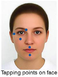 Tapping points on face