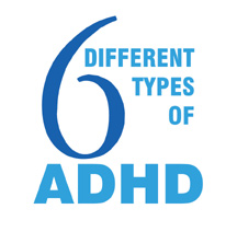 Six different types of ADHD