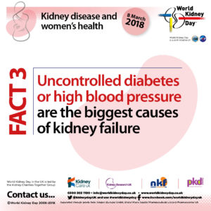 High blood pressure, diabetes and kidney disease