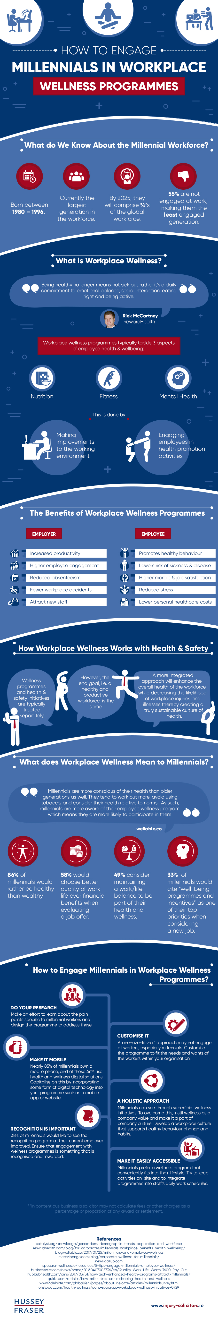 how to engage millenials in workplace wellness programmes