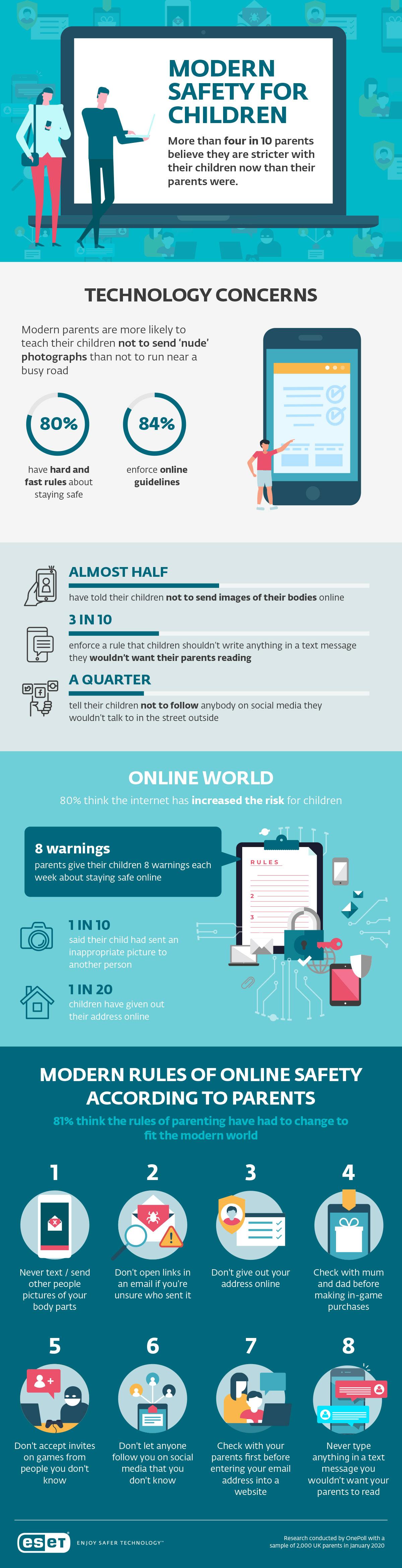modern parenting. Keeping kids safe online